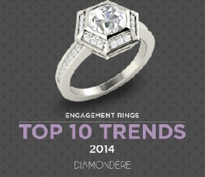 diamond engagement ring trends and ideas